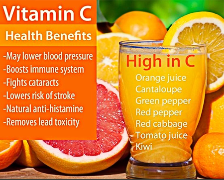 Health and tips for boosting vitamin C: