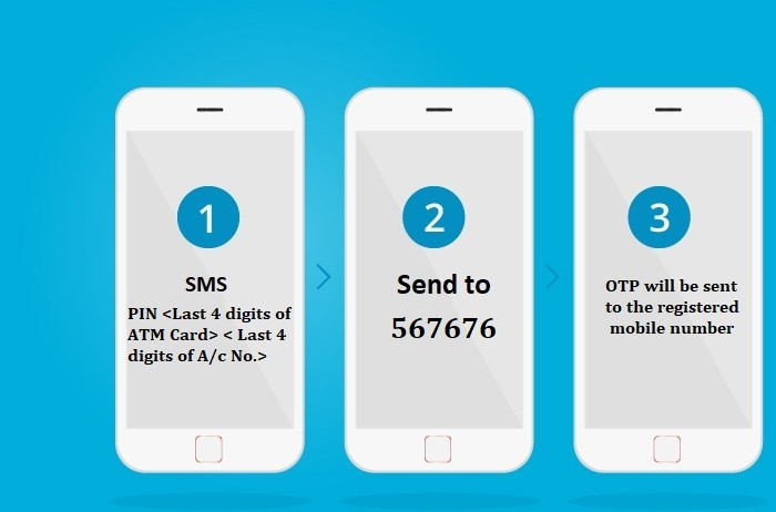 How to Call SBI Customer service to Generate SBI Card PIN