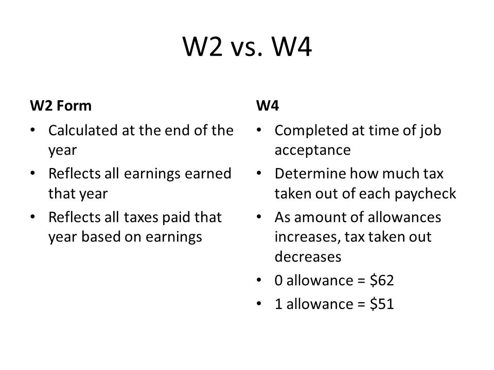 The difference between form W-2 and form W-4